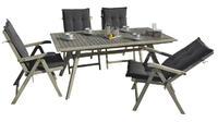MONTANA stůl pevný obdelníkový (FSC)